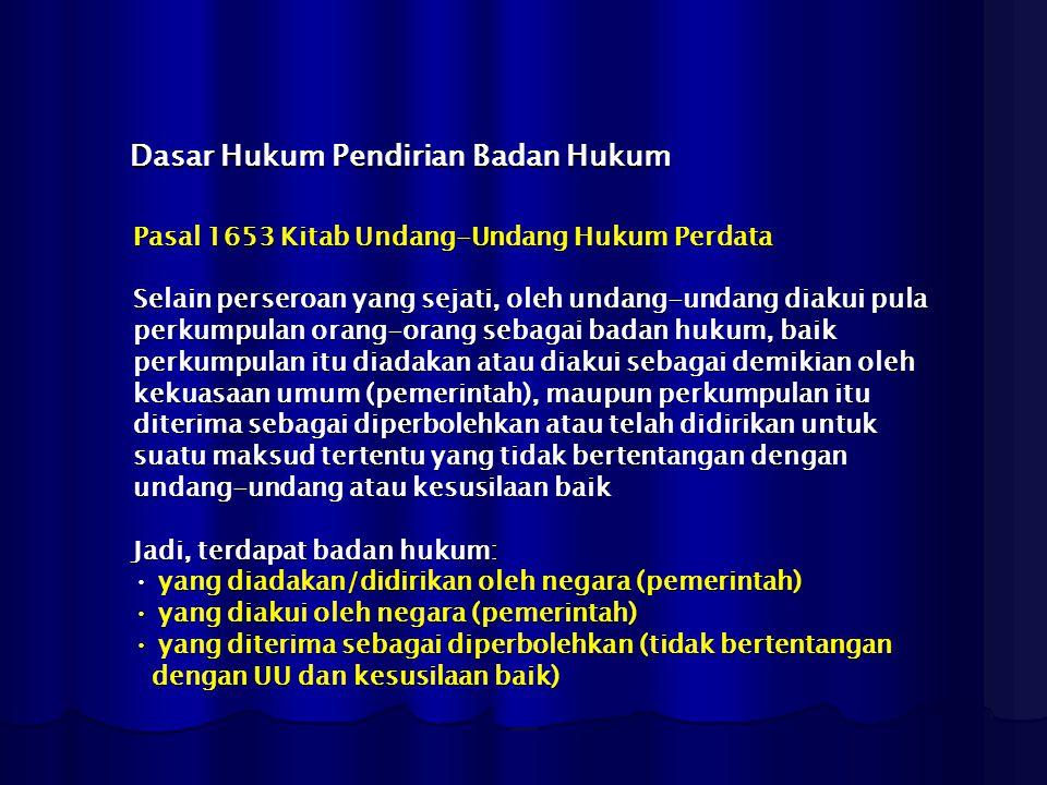 Dasar Hukum Pendirian Badan Hukum