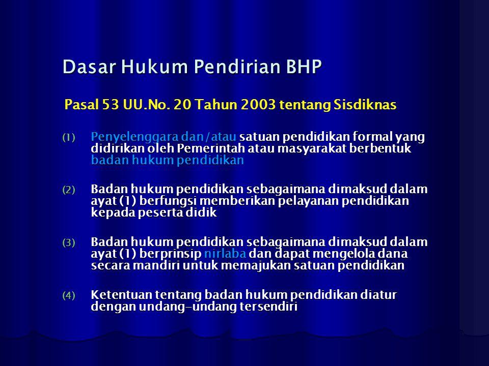 Dasar Hukum Pendirian BHP