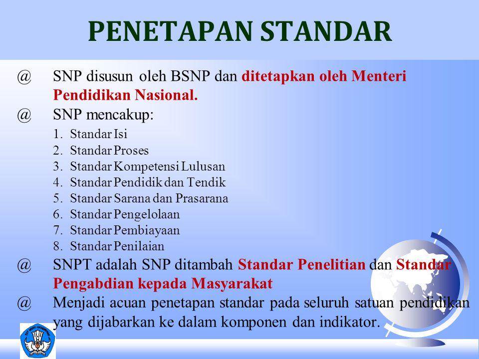 PENETAPAN STANDAR @ SNP disusun oleh BSNP dan ditetapkan oleh Menteri Pendidikan Nasional. @ SNP mencakup:
