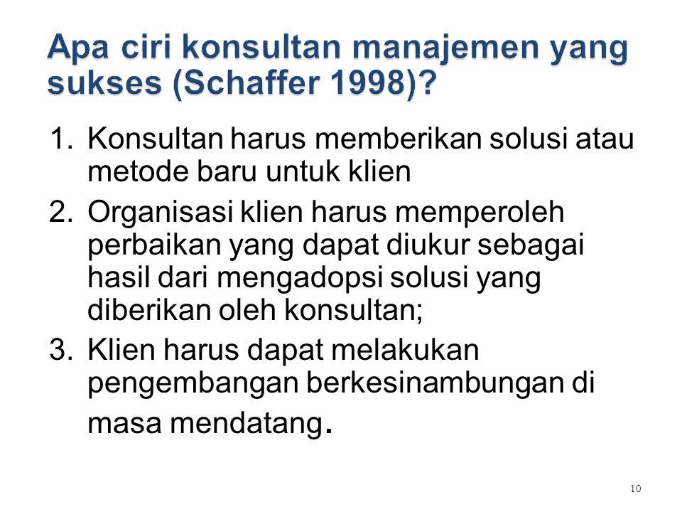 Apa ciri konsultan manajemen yang sukses (Schaffer 1998)