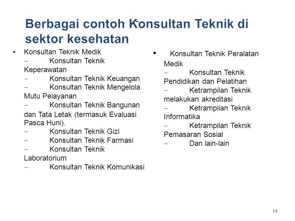 Berbagai contoh Konsultan Teknik di sektor kesehatan