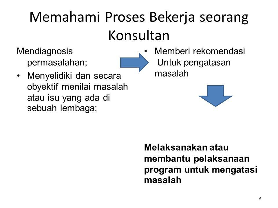 Memahami Proses Bekerja seorang Konsultan