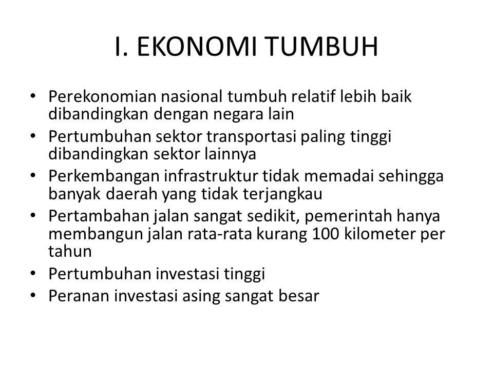 I. EKONOMI TUMBUH Perekonomian nasional tumbuh relatif lebih baik dibandingkan dengan negara lain.
