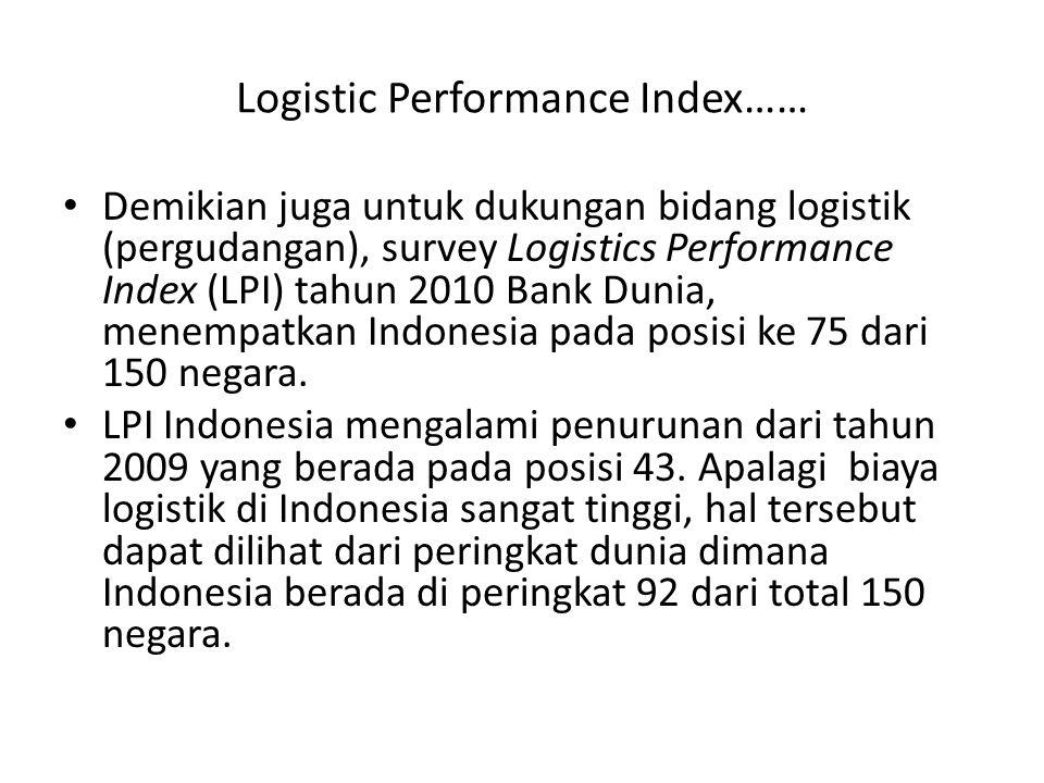 Logistic Performance Index……