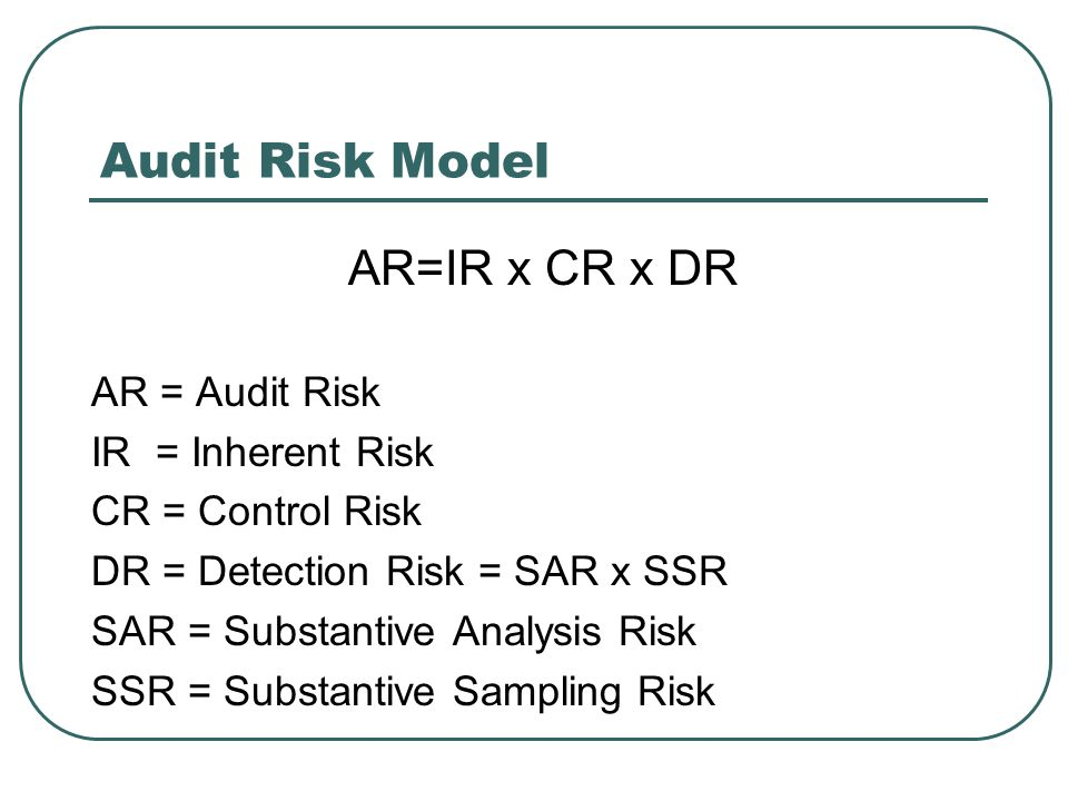 Audit Risk Model AR=IR x CR x DR AR = Audit Risk IR = Inherent Risk
