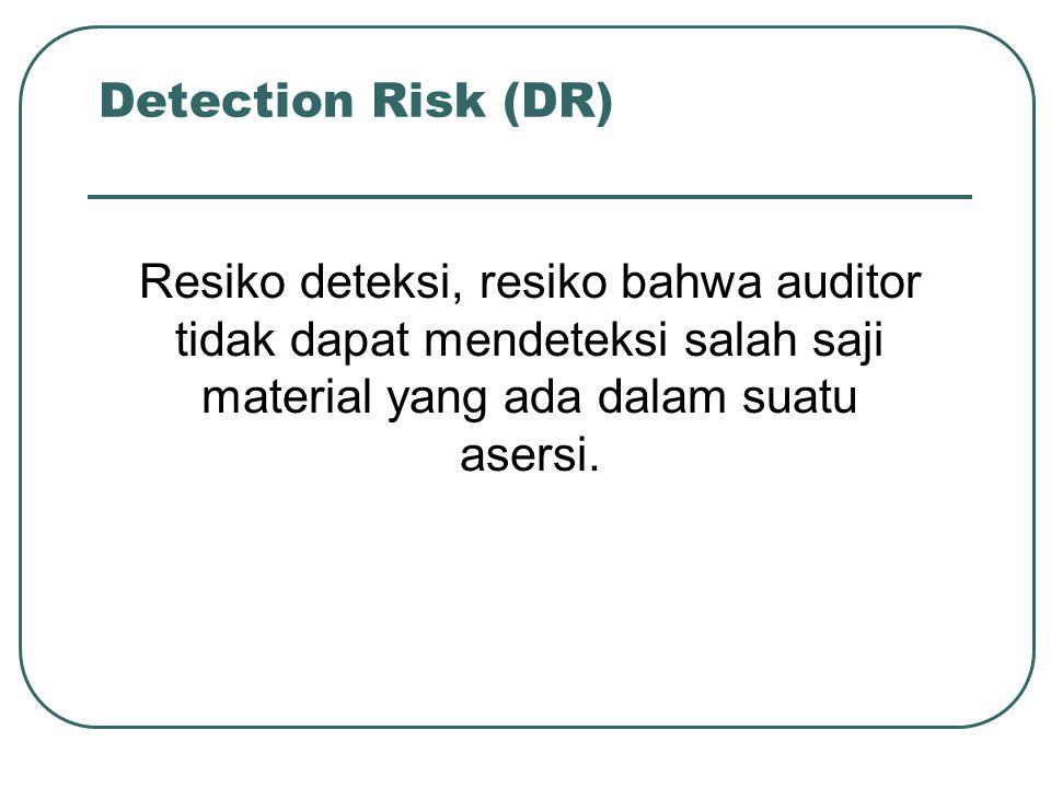 Detection Risk (DR) Resiko deteksi, resiko bahwa auditor tidak dapat mendeteksi salah saji material yang ada dalam suatu asersi.