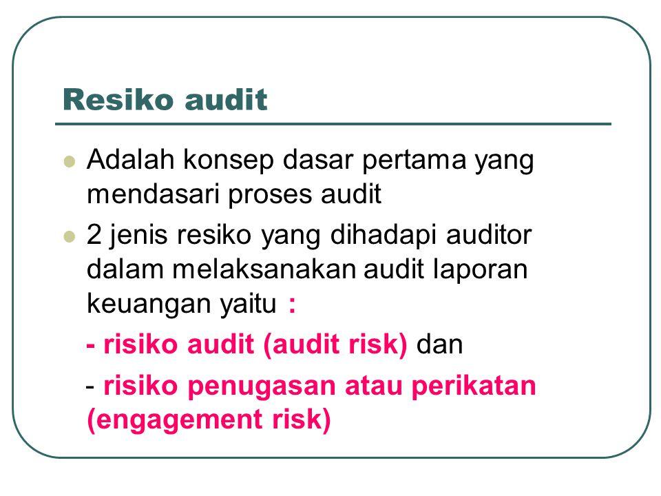Resiko audit Adalah konsep dasar pertama yang mendasari proses audit
