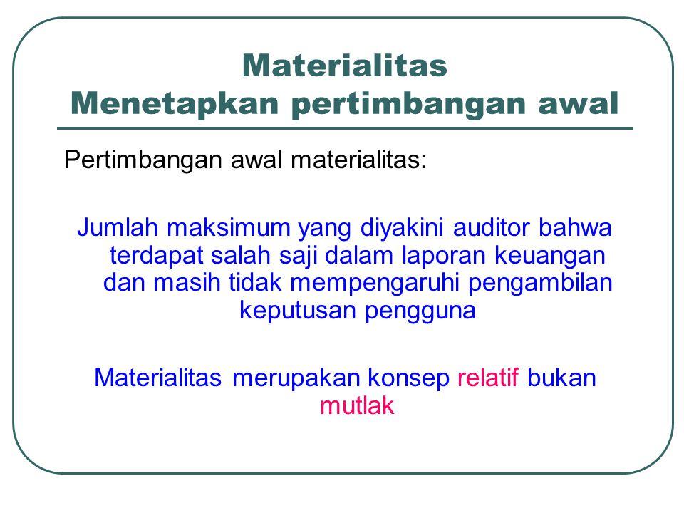 Materialitas Menetapkan pertimbangan awal