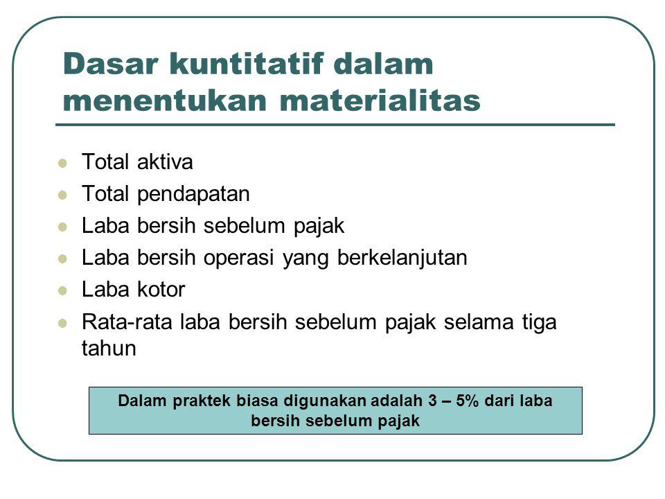 Dasar kuntitatif dalam menentukan materialitas