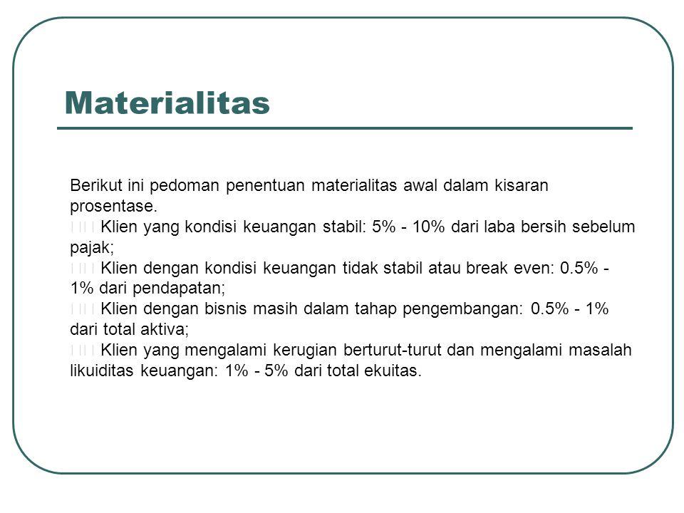 Materialitas Berikut ini pedoman penentuan materialitas awal dalam kisaran prosentase.