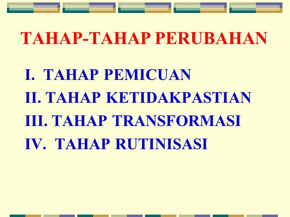 TAHAP-TAHAP PERUBAHAN