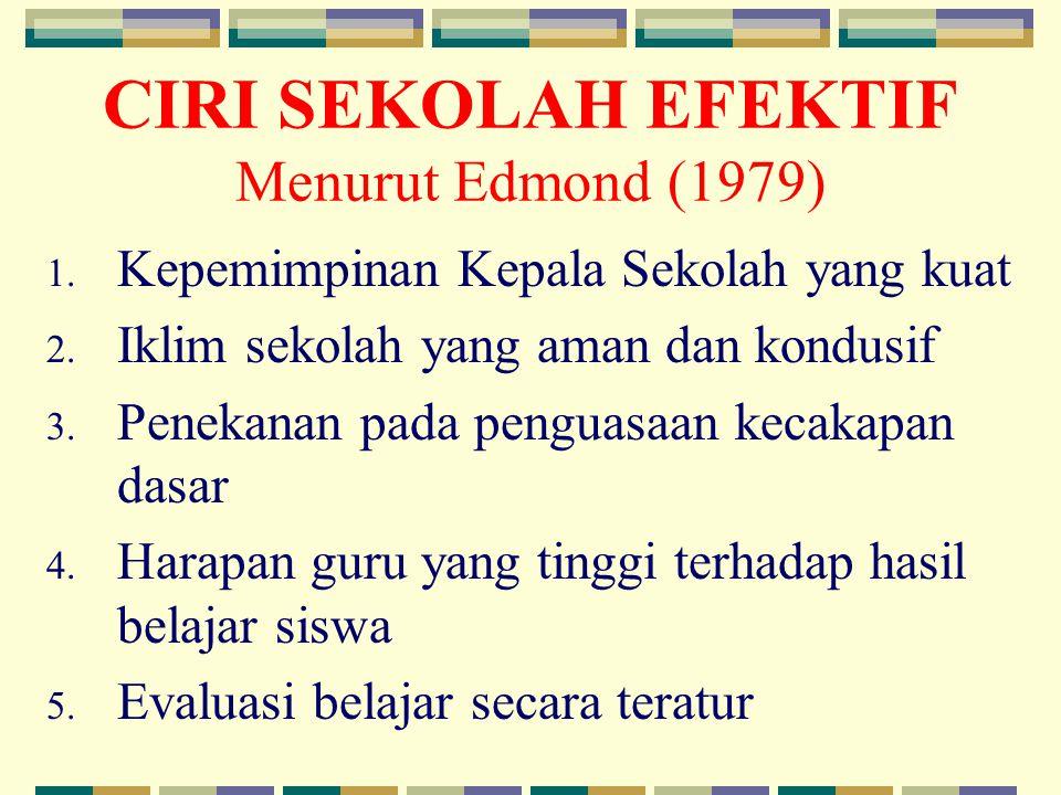 CIRI SEKOLAH EFEKTIF Menurut Edmond (1979)