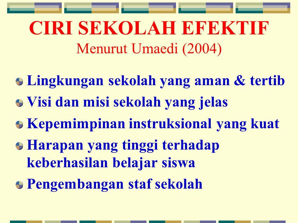 CIRI SEKOLAH EFEKTIF Menurut Umaedi (2004)