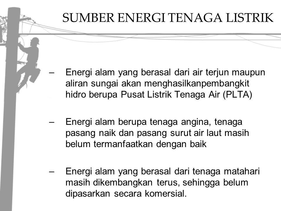 SUMBER ENERGI TENAGA LISTRIK