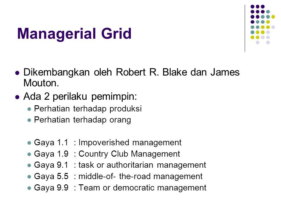 Managerial Grid Dikembangkan oleh Robert R. Blake dan James Mouton.