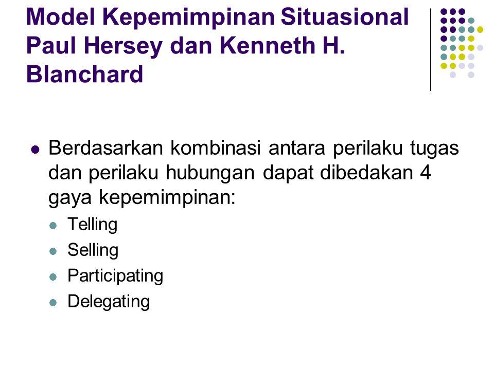 Model Kepemimpinan Situasional Paul Hersey dan Kenneth H. Blanchard