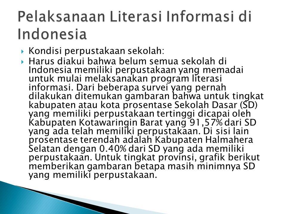 Pelaksanaan Literasi Informasi di Indonesia