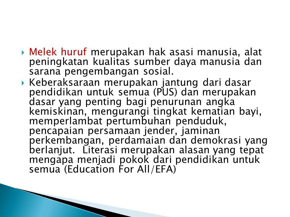 Melek huruf merupakan hak asasi manusia, alat peningkatan kualitas sumber daya manusia dan sarana pengembangan sosial.