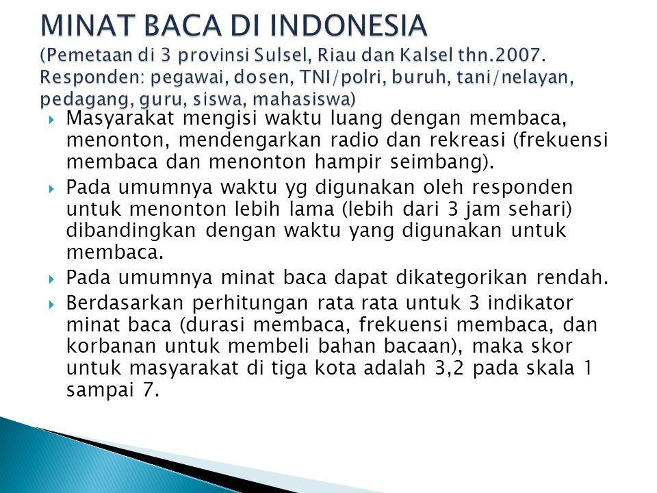 MINAT BACA DI INDONESIA (Pemetaan di 3 provinsi Sulsel, Riau dan Kalsel thn.2007. Responden: pegawai, dosen, TNI/polri, buruh, tani/nelayan, pedagang, guru, siswa, mahasiswa)