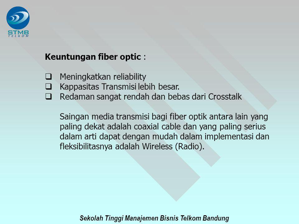 Keuntungan fiber optic :