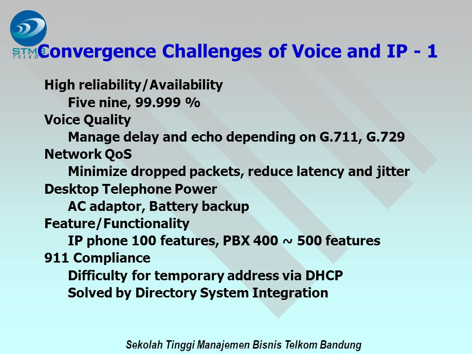 Convergence Challenges of Voice and IP - 1