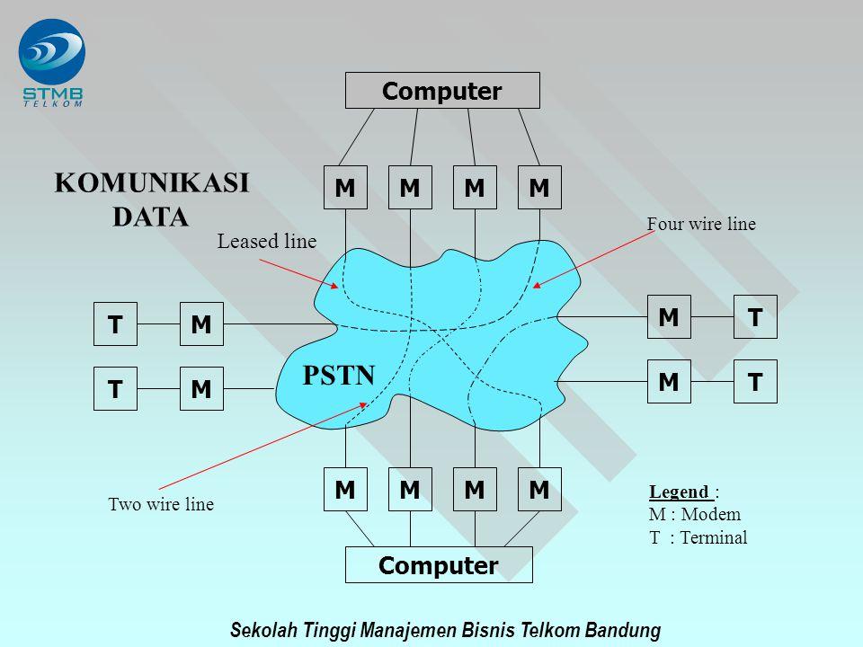 KOMUNIKASI DATA PSTN Computer M M M M M T T M M T T M M M M M Computer