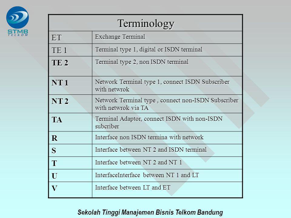 Terminology ET TE 1 TE 2 NT 1 NT 2 TA R S T U V Exchange Terminal