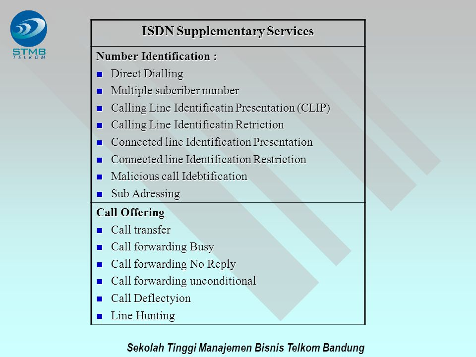 ISDN Supplementary Services
