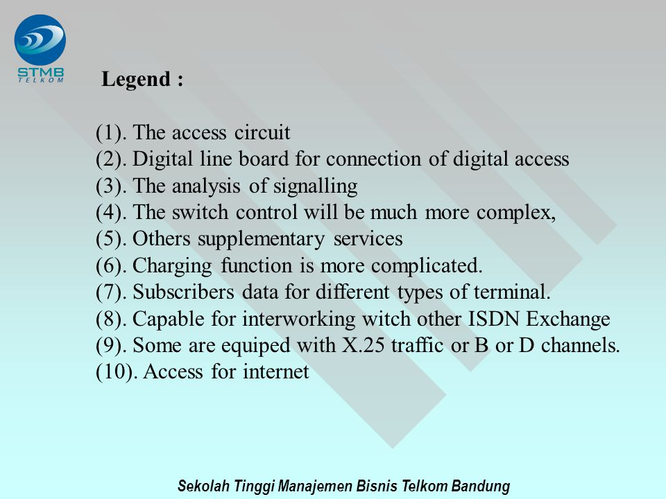 Legend : (1). The access circuit. (2). Digital line board for connection of digital access. (3). The analysis of signalling.