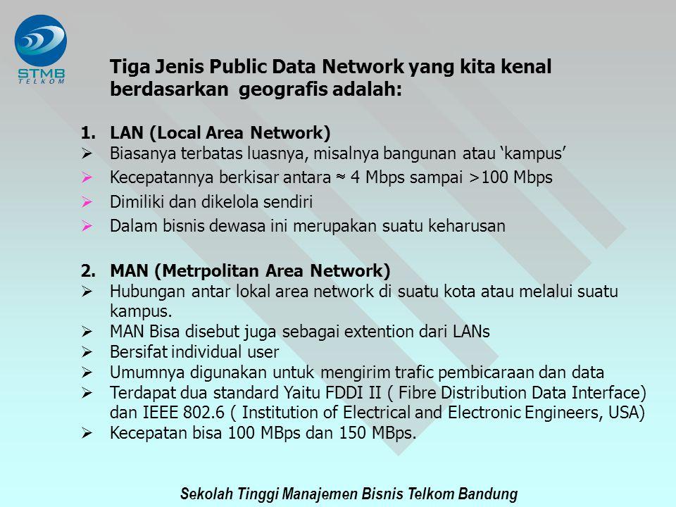 Tiga Jenis Public Data Network yang kita kenal berdasarkan geografis adalah: