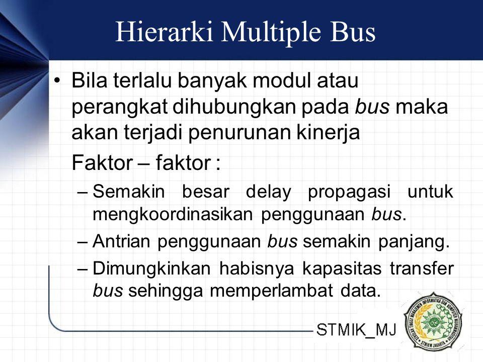 Hierarki Multiple Bus Bila terlalu banyak modul atau perangkat dihubungkan pada bus maka akan terjadi penurunan kinerja.