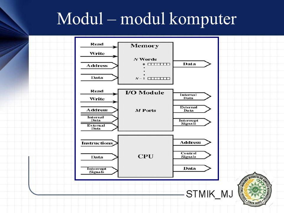Modul – modul komputer