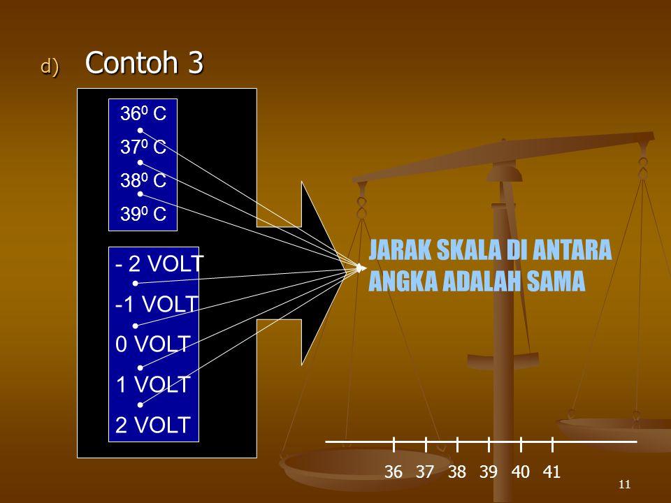 Contoh 3 JARAK SKALA DI ANTARA ANGKA ADALAH SAMA - 2 VOLT 1 VOLT