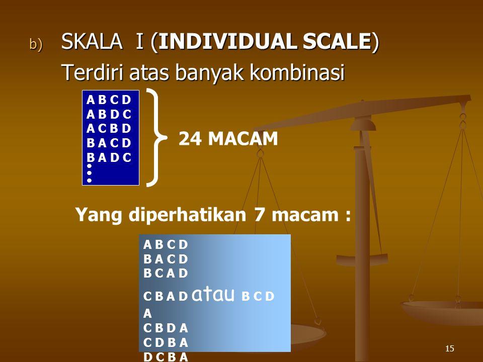 SKALA I (INDIVIDUAL SCALE) Terdiri atas banyak kombinasi