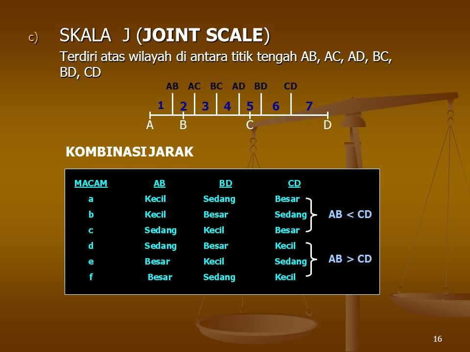 SKALA J (JOINT SCALE) Terdiri atas wilayah di antara titik tengah AB, AC, AD, BC, BD, CD. AB. AC.
