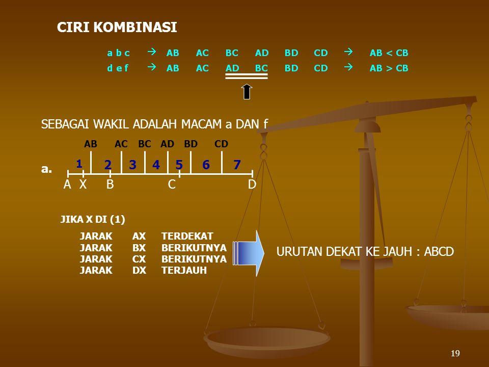 CIRI KOMBINASI SEBAGAI WAKIL ADALAH MACAM a DAN f 2 3 4 5 6 7 a. A X B