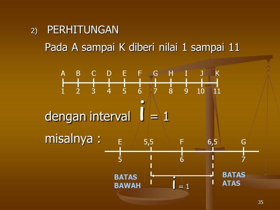 i = 1 Pada A sampai K diberi nilai 1 sampai 11 dengan interval i = 1