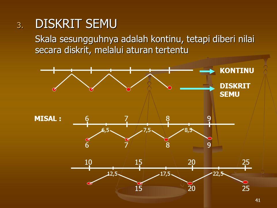 DISKRIT SEMU Skala sesungguhnya adalah kontinu, tetapi diberi nilai secara diskrit, melalui aturan tertentu.