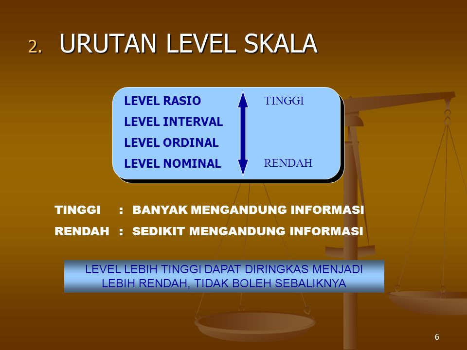 URUTAN LEVEL SKALA LEVEL RASIO LEVEL INTERVAL LEVEL ORDINAL