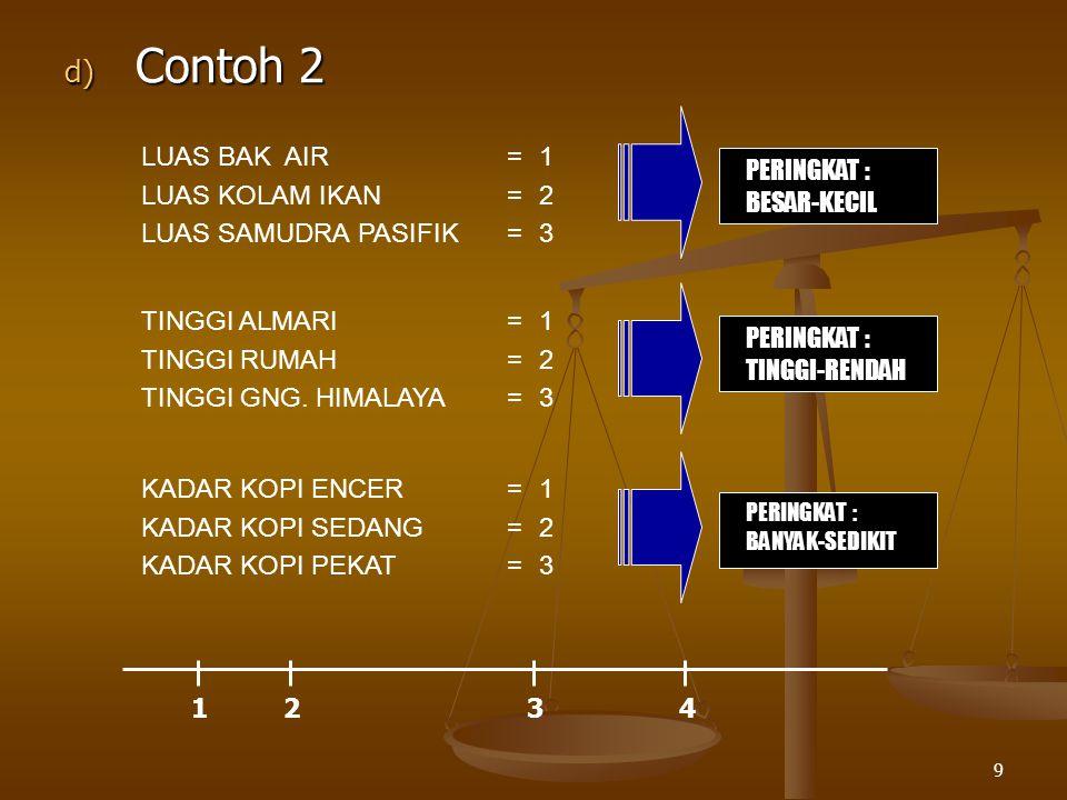 Contoh 2 LUAS BAK AIR = 1 LUAS KOLAM IKAN = 2 LUAS SAMUDRA PASIFIK = 3