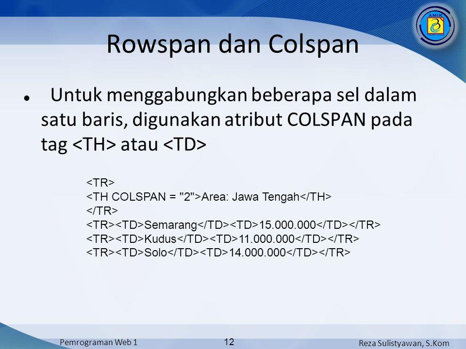 Rowspan dan Colspan Untuk menggabungkan beberapa sel dalam satu baris, digunakan atribut COLSPAN pada tag <TH> atau <TD>