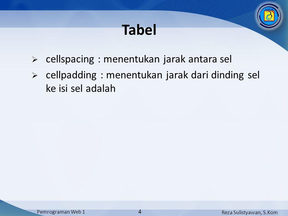 Tabel cellspacing : menentukan jarak antara sel
