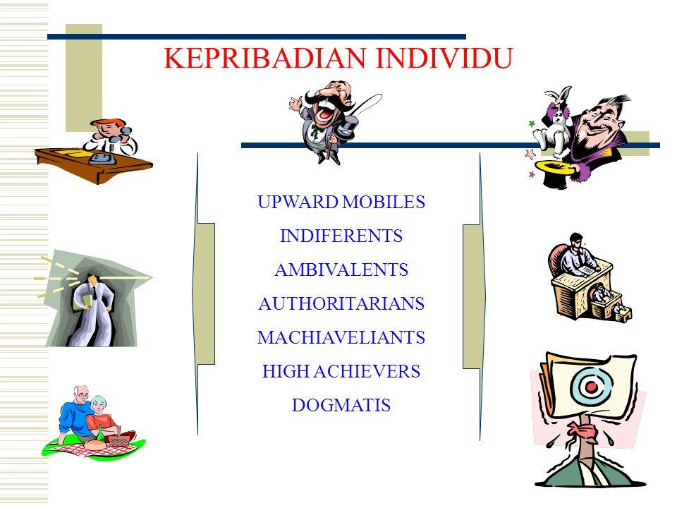 KEPRIBADIAN INDIVIDU UPWARD MOBILES INDIFERENTS AMBIVALENTS