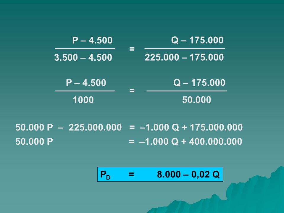 P – 4.500 3.500 – 4.500. = Q – 175.000. 225.000 – 175.000. 1000. 50.000. 50.000 P – 225.000.000 = –1.000 Q + 175.000.000.