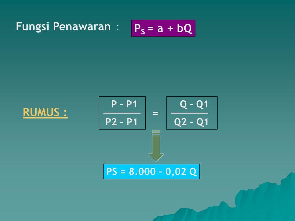 Fungsi Penawaran : PS = a + bQ RUMUS : P – P1 P2 – P1 Q – Q1 Q2 – Q1 =