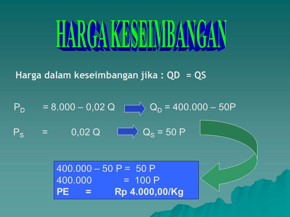 HARGA KESEIMBANGAN Harga dalam keseimbangan jika : QD = QS
