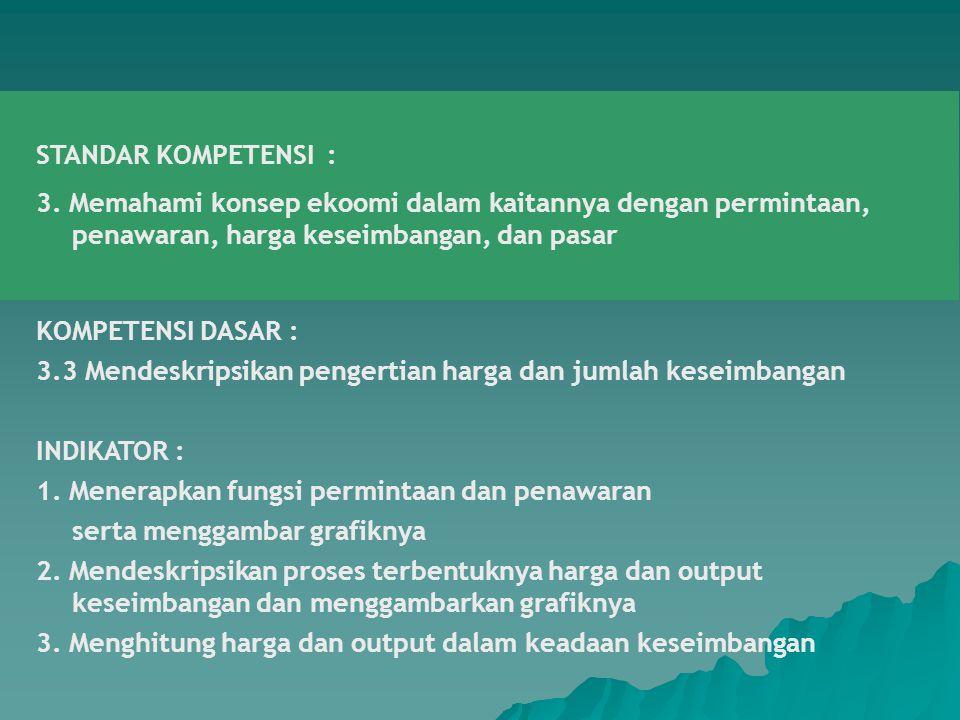 STANDAR KOMPETENSI : 3. Memahami konsep ekoomi dalam kaitannya dengan permintaan, penawaran, harga keseimbangan, dan pasar.