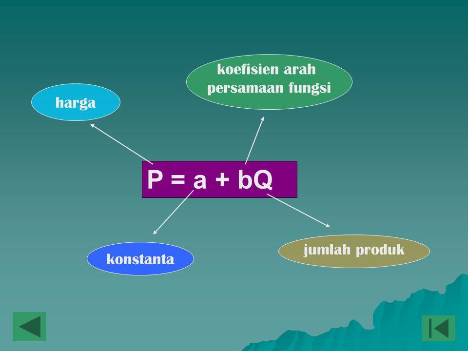 P = a + bQ koefisien arah persamaan fungsi harga jumlah produk