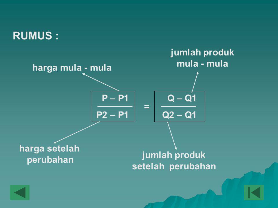 jumlah produk mula - mula jumlah produk setelah perubahan