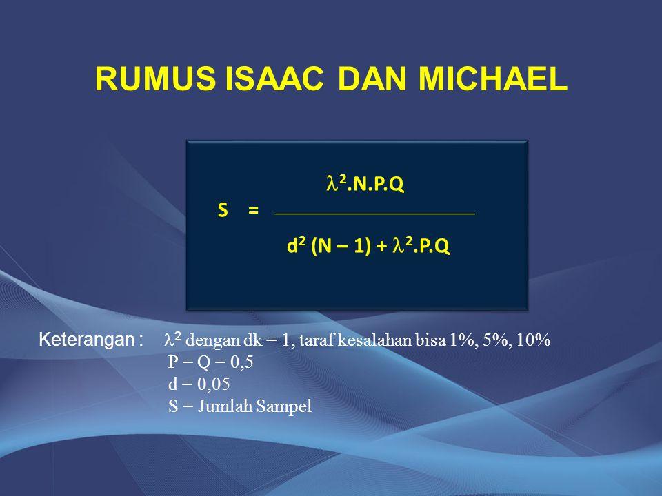 RUMUS ISAAC DAN MICHAEL
